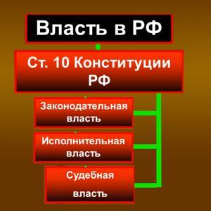 Органы власти Александровской