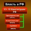 Органы власти в Александровской
